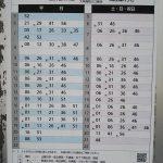 バスの本数