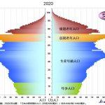 日本の世帯数の将来推計 2018年