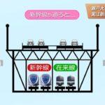 瀬戸大橋と新幹線