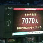 ファジアーノ岡山2018 ホーム11戦目 vs ツエーゲン金沢