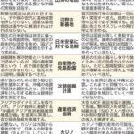 次は沖縄県知事選挙