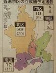 2019年 岡山市議会議員選挙の競争率が…