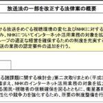 自民党 穂坂泰氏が総務委員会で「受信料徴収の対象拡大の懸念」について質疑