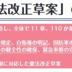 自民党の日本国憲法改正草案