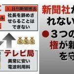 日刊新聞紙法の廃止法案を検討中