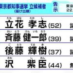 東京都知事選挙2020 ニコ動 候補者演説 その1