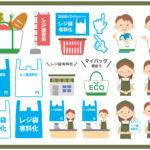G20各国におけるレジ袋規制の動向に関する調査