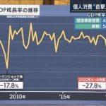 4~6月期GDPが1~3月期から7.8%減り、年率換算で27.8%減るという意味