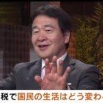 日本の借金についての見解 竹中平蔵さんの意見を参考に