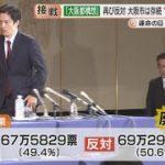 大阪都構想住民投票否決!!!