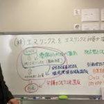 NHK委託業者による債権回収業務が弁護士法第72条に抵触するとどうなるか?
