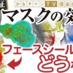マスクの代用としてフェイスガード等を用いることに関する質問主意書 ←浜田聡提出