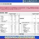 国民一人あたり資産は約3,000万円? 令和元年期末貸借対照表