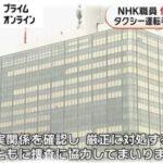 2006年 日本放送協会における不祥事に関する会計検査院による検査結果