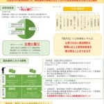 NHK党は党名を「特になし」へと変更予定 諸派党構想の紹介