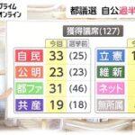 東京都議会議員選挙2021が幕を閉じました ご協力いただきました皆様、ありがとうございました