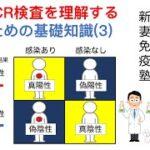 新型コロナウイルス感染症に関する4択問題 36問目~40問目 改 PCRや抗原検査・抗体検査の陽性・陰性、等